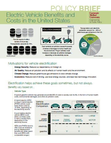 Click for Electric Vehicle Benefits and Costs policy brief